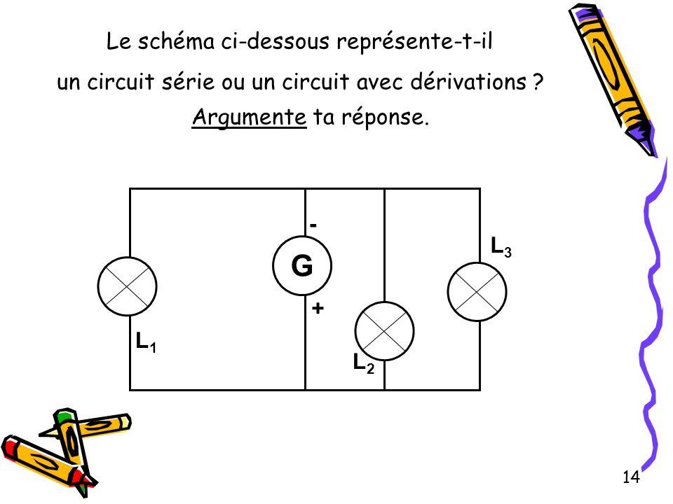 Le schéma ci-dessous représente-t-il un circuit série ou un circuit avec dérivations ? Argumente ta réponse. L3L3 L1L1 L3L3 - + G L2L2 L1L1 14