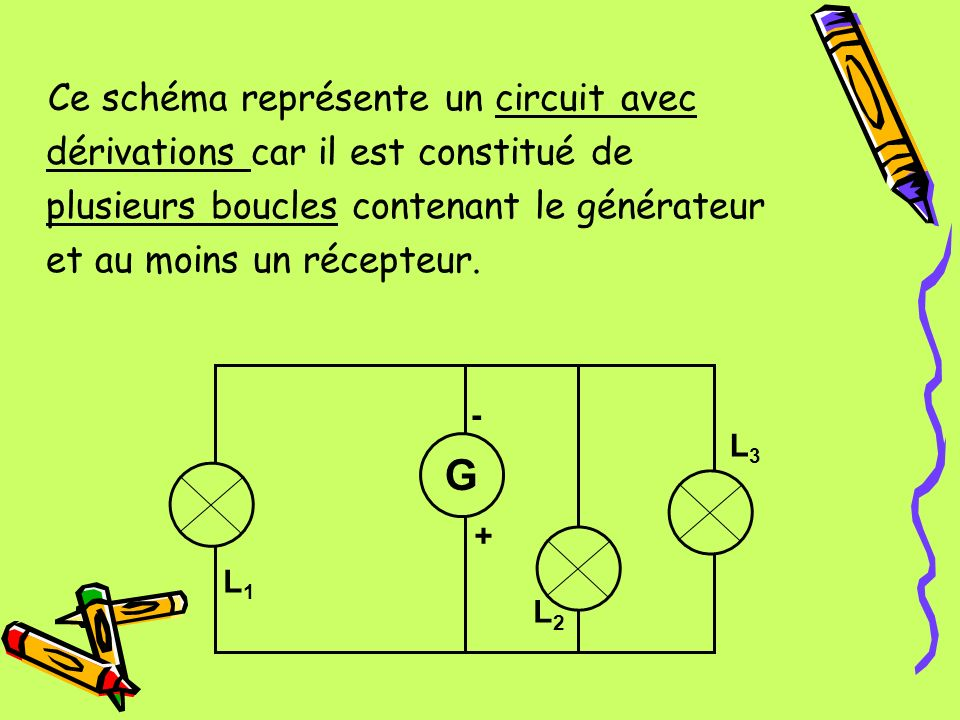 Ce schéma représente un circuit avec dérivations car il est constitué de plusieurs boucles contenant le générateur et au moins un récepteur. L3L3 L1L1