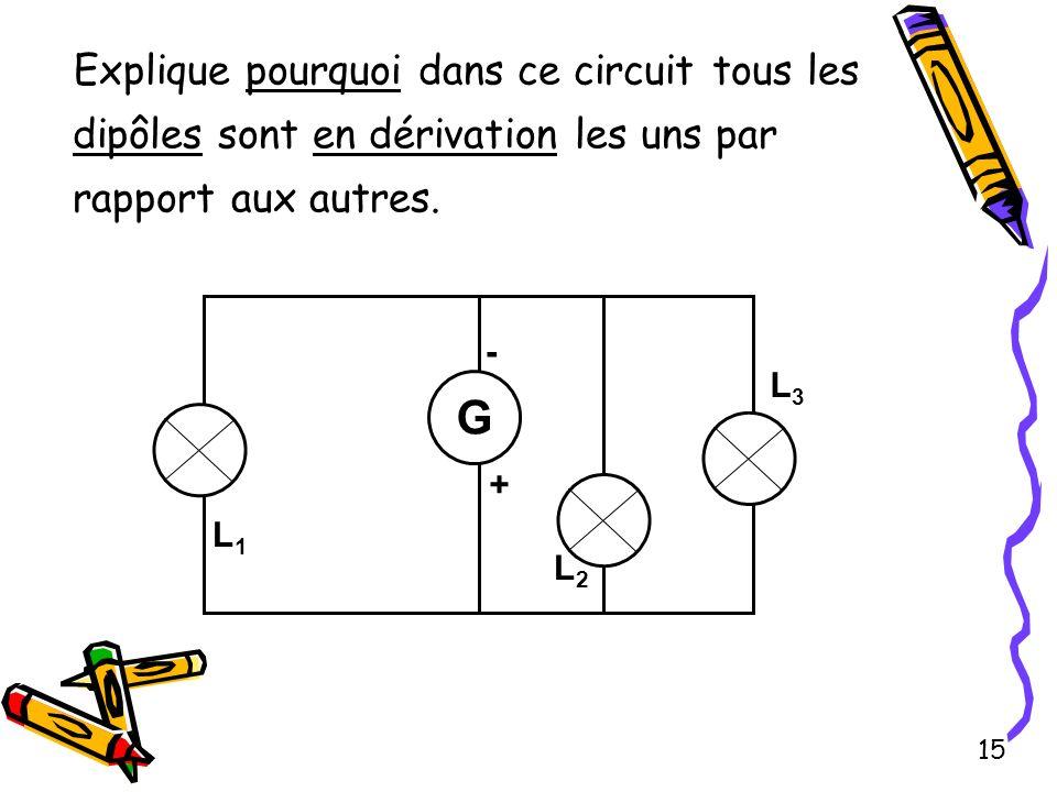 Explique pourquoi dans ce circuit tous les dipôles sont en dérivation les uns par rapport aux autres. L3L3 L1L1 L3L3 - + G L2L2 L1L1 15