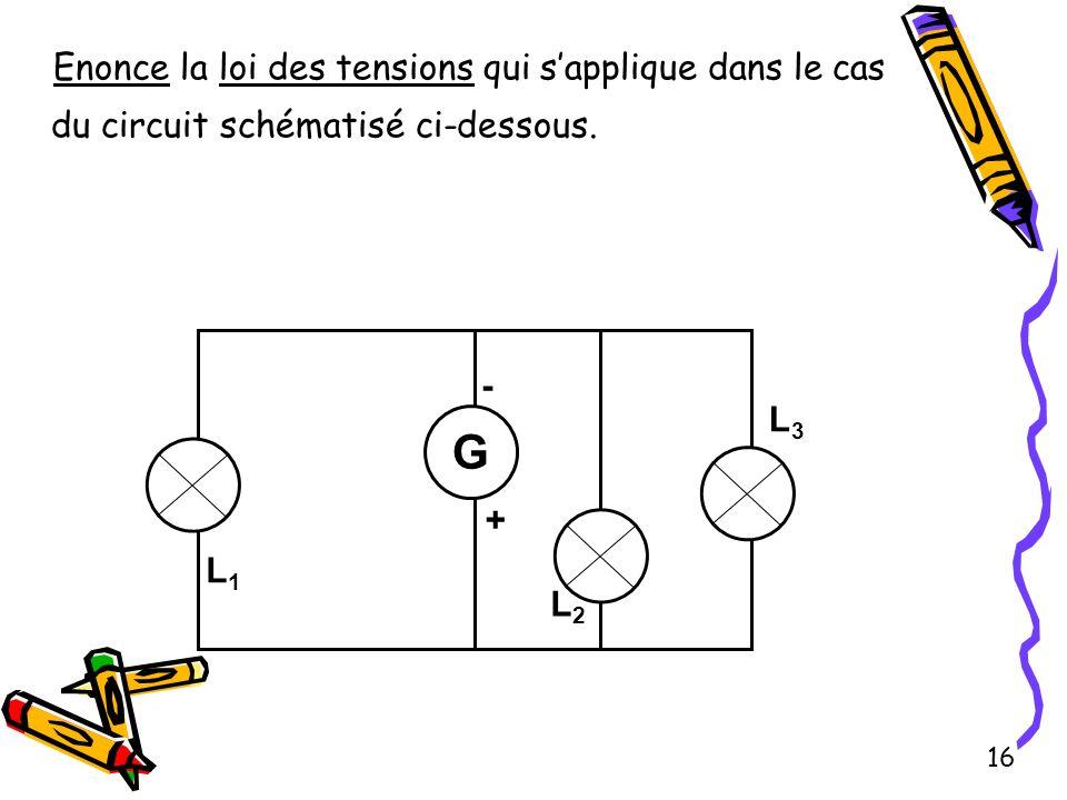 Enonce la loi des tensions qui sapplique dans le cas du circuit schématisé ci-dessous. L3L3 L1L1 L3L3 - + G L2L2 L1L1 16