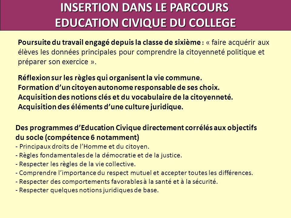 INSERTION DANS LE PARCOURS EDUCATION CIVIQUE DU COLLEGE Réflexion sur les règles qui organisent la vie commune. Formation dun citoyen autonome respons