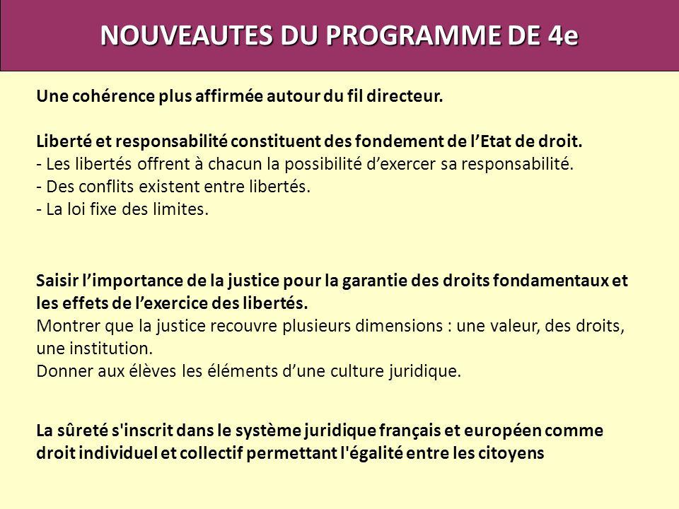 NOUVEAUTES DU PROGRAMME DE 4e Liberté et responsabilité constituent des fondement de lEtat de droit. - Les libertés offrent à chacun la possibilité de