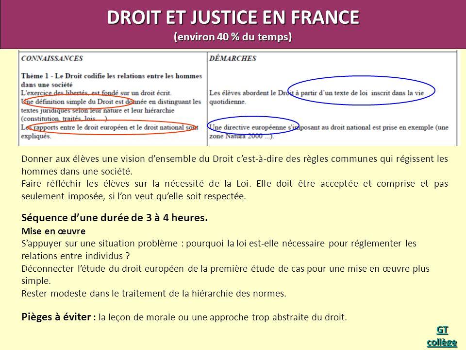 DROIT ET JUSTICE EN FRANCE (environ 40 % du temps) Donner aux élèves une vision densemble du Droit cest-à-dire des règles communes qui régissent les h