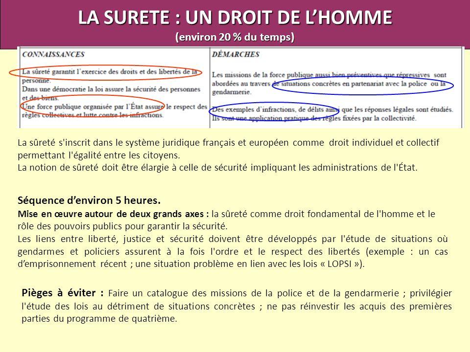 LA SURETE : UN DROIT DE LHOMME (environ 20 % du temps) La sûreté s'inscrit dans le système juridique français et européen comme droit individuel et co