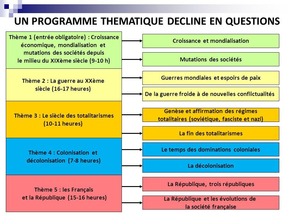 Thème 5 : les Français et la République (15-16 heures) Thème 3 : Le siècle des totalitarismes (10-11 heures) Thème 2 : La guerre au XXème siècle (16-1