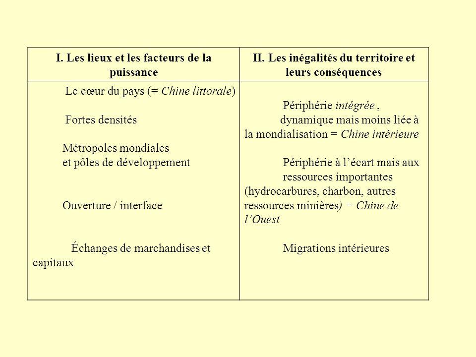 I. Les lieux et les facteurs de la puissance II. Les inégalités du territoire et leurs conséquences Le cœur du pays (= Chine littorale) Fortes densité