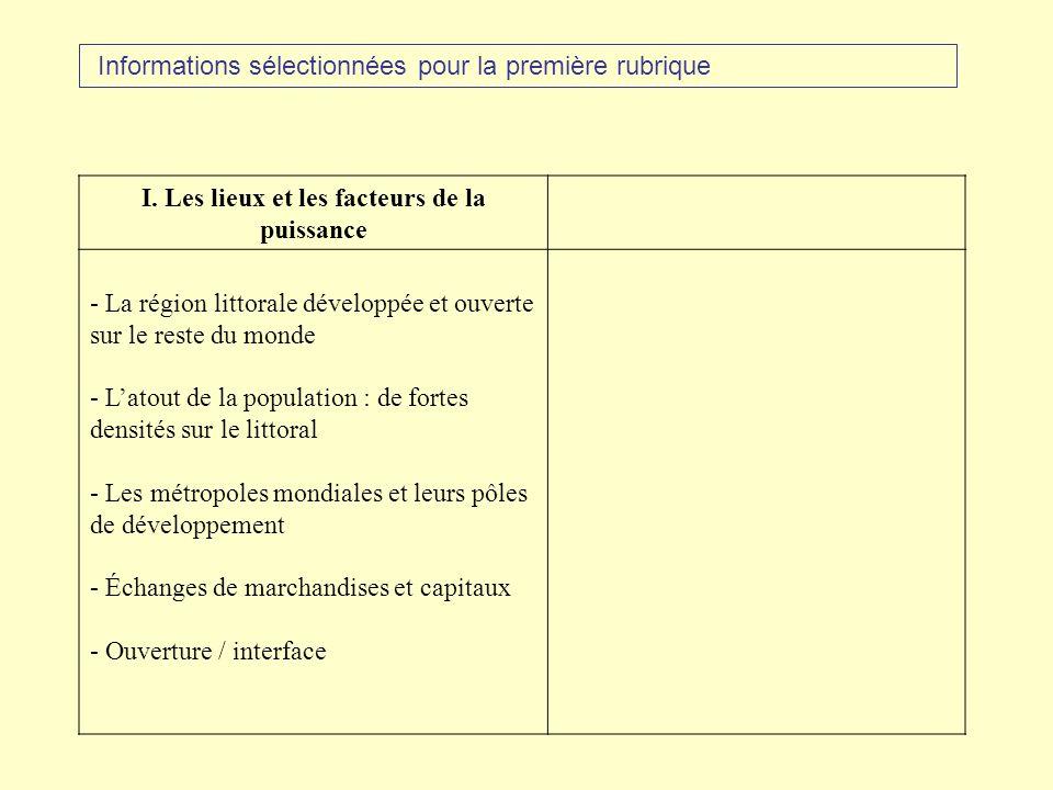 Informations sélectionnées pour la première rubrique I. Les lieux et les facteurs de la puissance - La région littorale développée et ouverte sur le r