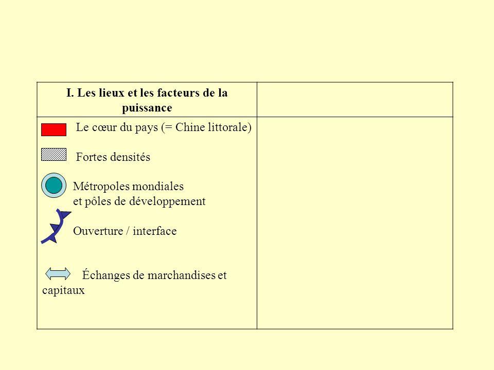 I. Les lieux et les facteurs de la puissance Le cœur du pays (= Chine littorale) Fortes densités Métropoles mondiales et pôles de développement Ouvert