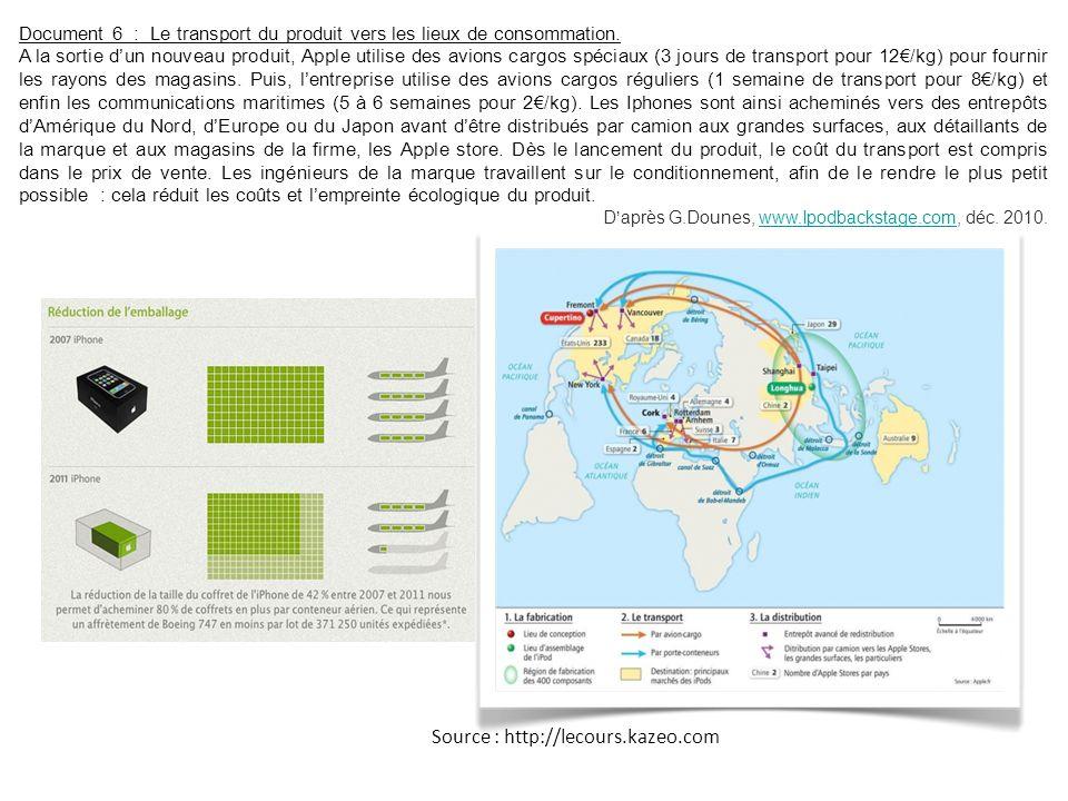 Document 6 : Le transport du produit vers les lieux de consommation. A la sortie dun nouveau produit, Apple utilise des avions cargos spéciaux (3 jour