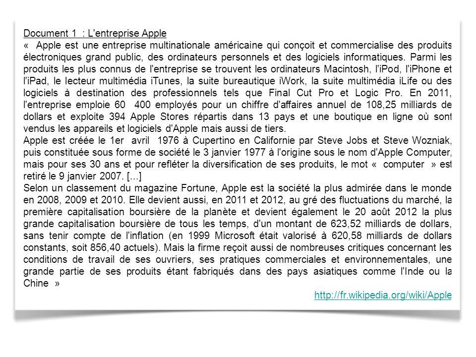 Document 1 : L'entreprise Apple « Apple est une entreprise multinationale américaine qui conçoit et commercialise des produits électroniques grand pub