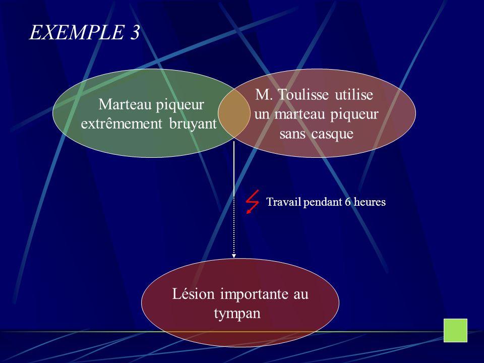 Exemple N°3 : Monsieur Toulisse travaille dans une entreprise de travaux publics. Il travaille en ce moment sur un chantier de réparation dune conduit