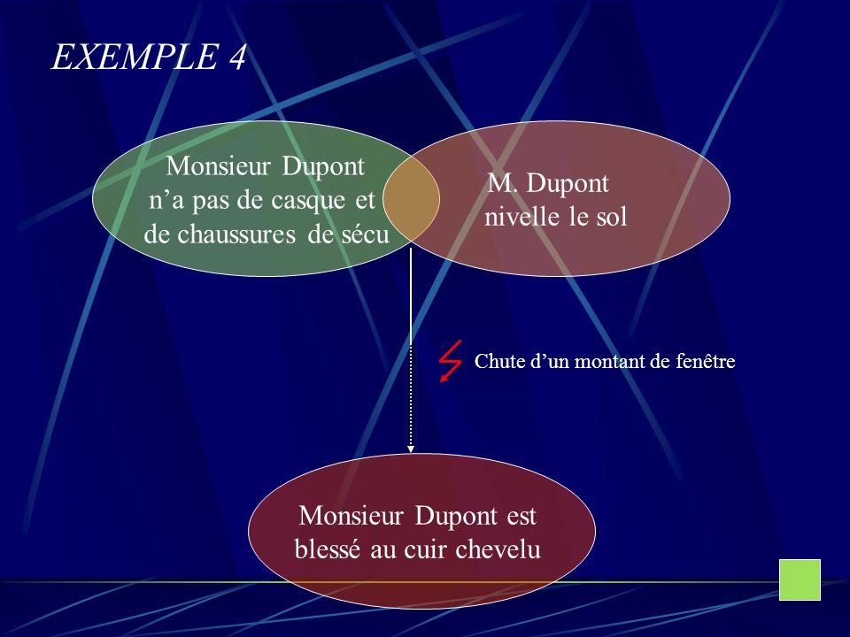 Exemple N°4 : Monsieur Dupont travaille sur un chantier du bâtiment. La construction de limmeuble en est au 7 eme niveau, des ouvriers posent les vitr