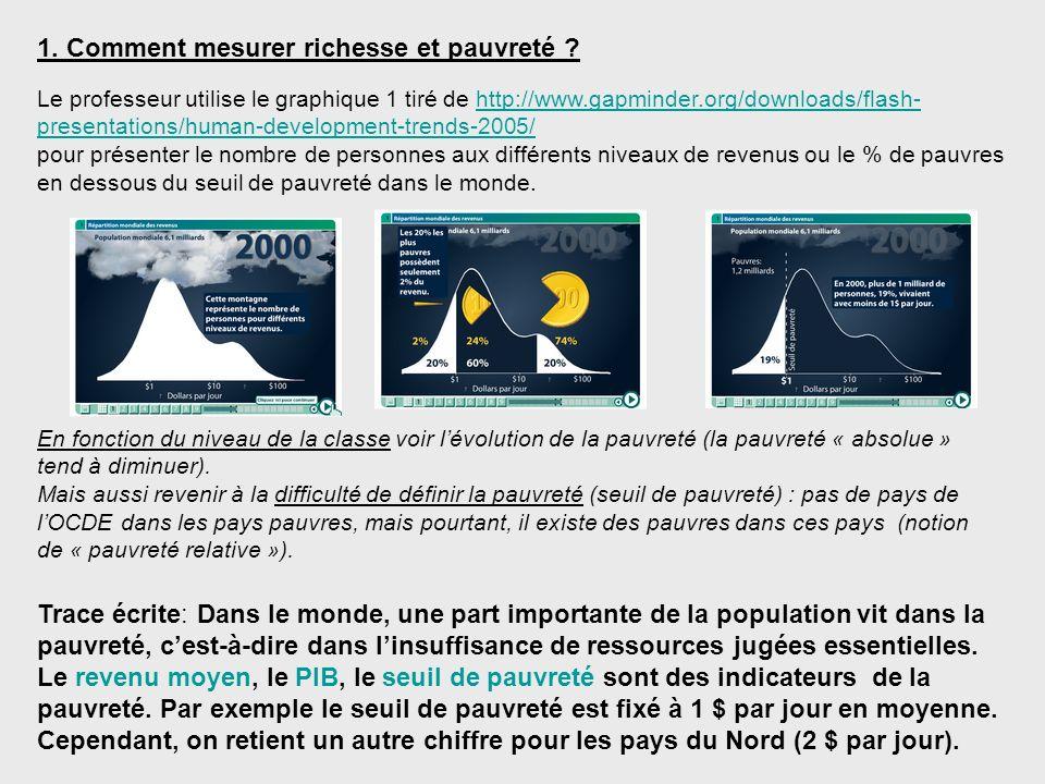En fonction du niveau de la classe voir lévolution de la pauvreté (la pauvreté « absolue » tend à diminuer). Mais aussi revenir à la difficulté de déf