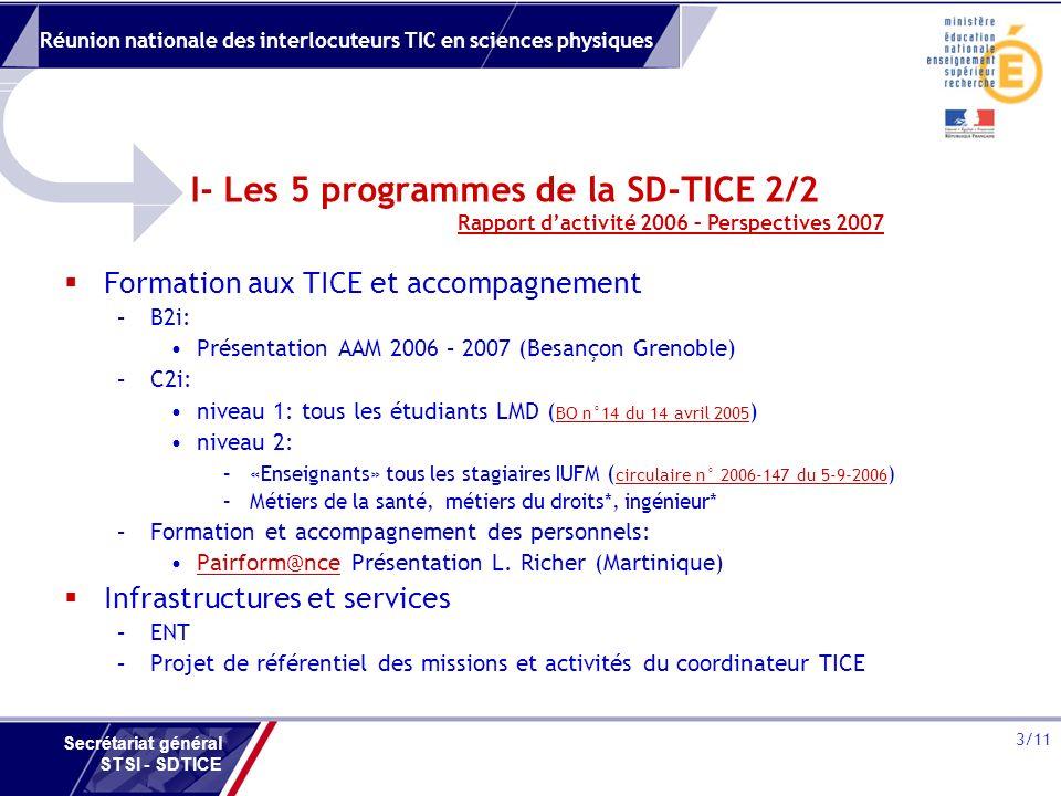 Réunion nationale des interlocuteurs TIC en sciences physiques 3/11 Secrétariat général STSI - SDTICE I- Les 5 programmes de la SD-TICE 2/2 Formation aux TICE et accompagnement –B2i: Présentation AAM 2006 – 2007 (Besançon Grenoble) –C2i: niveau 1: tous les étudiants LMD ( BO n°14 du 14 avril 2005 ) BO n°14 du 14 avril 2005 niveau 2: –«Enseignants» tous les stagiaires IUFM ( circulaire n° 2006-147 du 5-9-2006 ) circulaire n° 2006-147 du 5-9-2006 –Métiers de la santé, métiers du droits*, ingénieur* –Formation et accompagnement des personnels: Pairform@nce Présentation L.