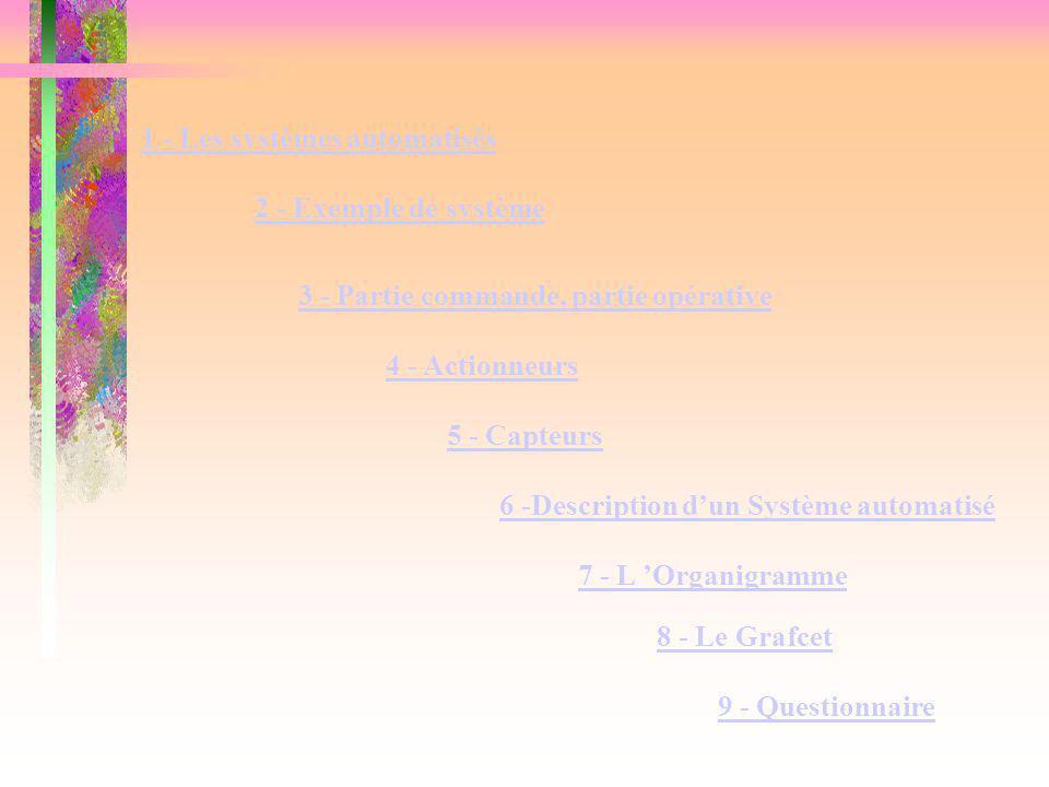 3 - Partie commande, partie opérative 2 - Exemple de système 5 - Capteurs 4 - Actionneurs 8 - Le Grafcet 6 -Description dun Système automatisé 1 - Les systèmes automatisés 7 - L Organigramme 9 - Questionnaire