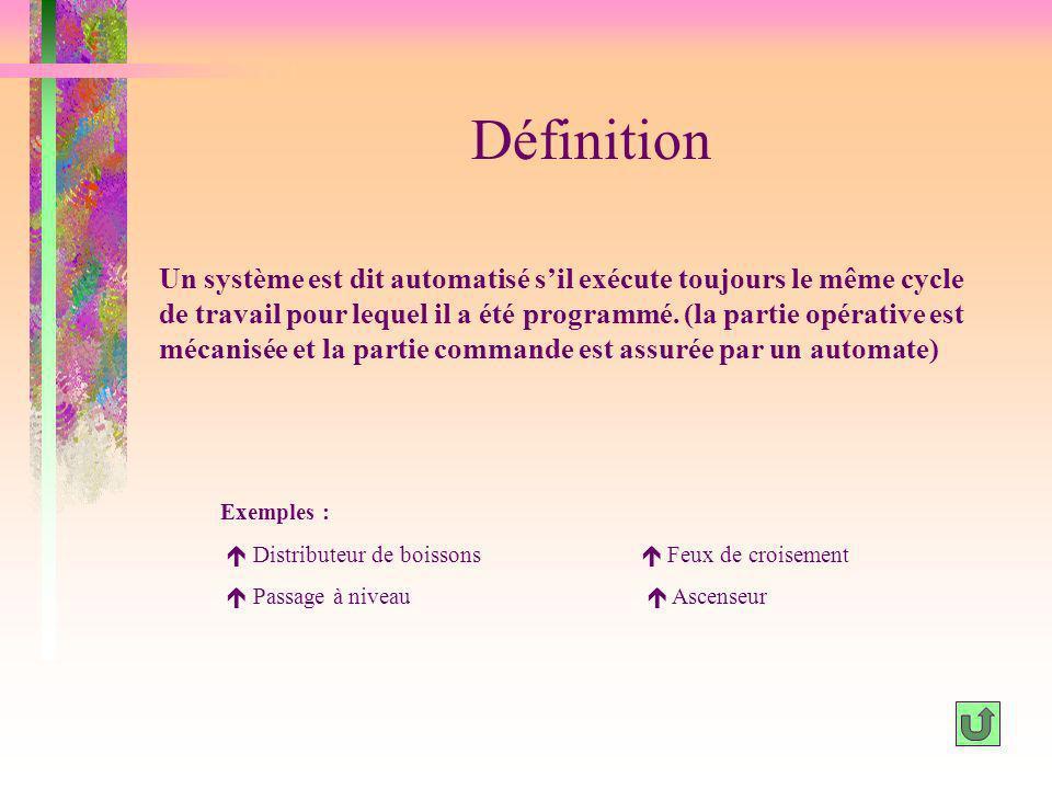 Un système est dit automatisé sil exécute toujours le même cycle de travail pour lequel il a été programmé. (la partie opérative est mécanisée et la p