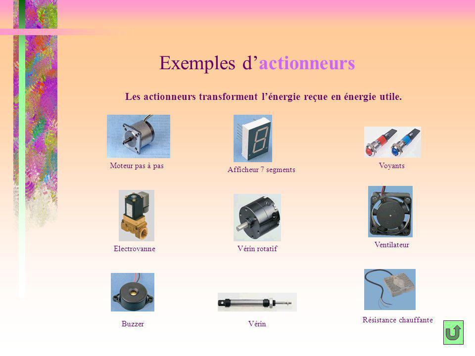 Exemples dactionneurs Les actionneurs transforment lénergie reçue en énergie utile. Moteur pas à pasVoyants Electrovanne Buzzer Afficheur 7 segments V