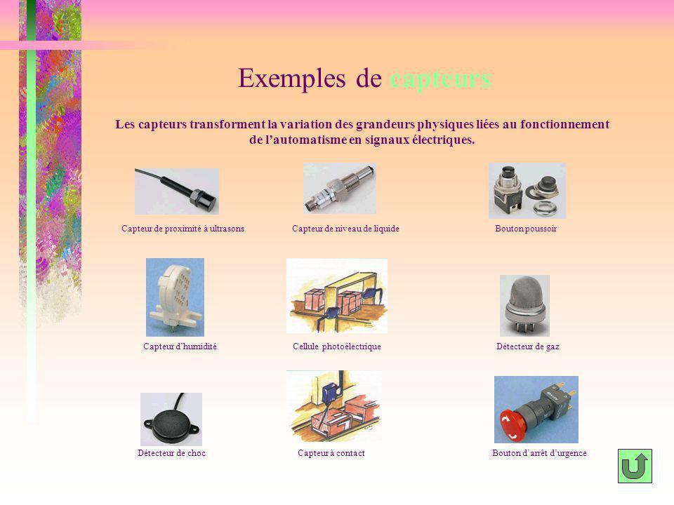 Exemples de capteurs Les capteurs transforment la variation des grandeurs physiques liées au fonctionnement de lautomatisme en signaux électriques. Ca