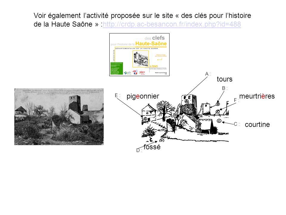 Voir également lactivité proposée sur le site « des clés pour lhistoire de la Haute Saône » :http://crdp.ac-besancon.fr/index.php?id=488http://crdp.ac