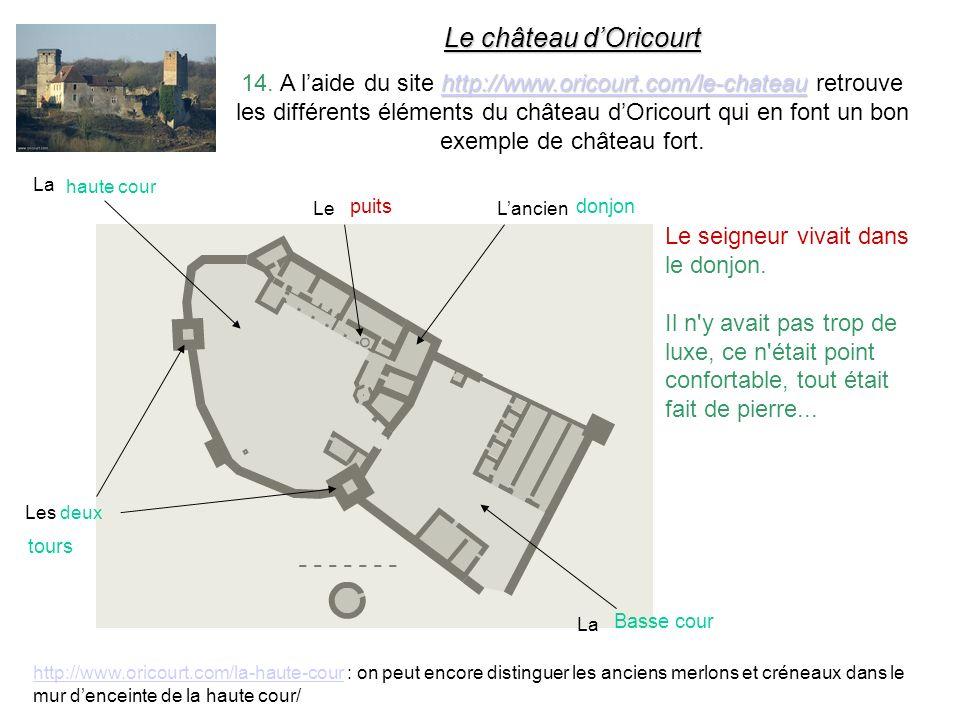 Le château dOricourt http://www.oricourt.com/le-chateau http://www.oricourt.com/le-chateau 14. A laide du site http://www.oricourt.com/le-chateau retr