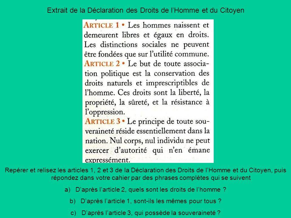 Extrait de la Déclaration des Droits de lHomme et du Citoyen Repérer et relisez les articles 1, 2 et 3 de la Déclaration des Droits de lHomme et du Ci