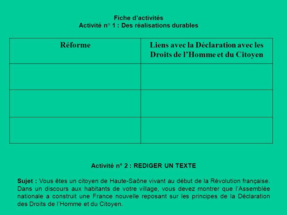 Fiche dactivités Activité n° 1 : Des réalisations durables RéformeLiens avec la Déclaration avec les Droits de lHomme et du Citoyen Activité n° 2 : RE
