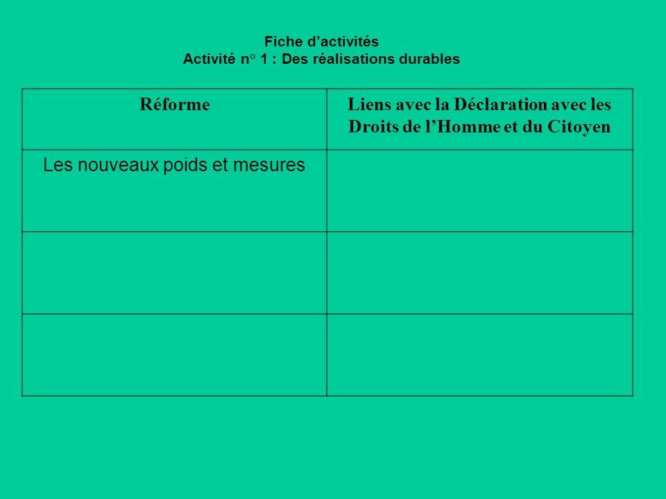 Fiche dactivités Activité n° 1 : Des réalisations durables RéformeLiens avec la Déclaration avec les Droits de lHomme et du Citoyen Les nouveaux poids