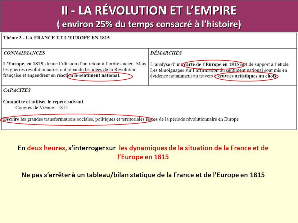 II - LA RÉVOLUTION ET LEMPIRE ( environ 25% du temps consacré à lhistoire) En deux heures, sinterroger sur les dynamiques de la situation de la France