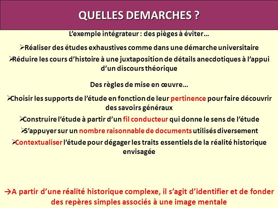 II - LA RÉVOLUTION ET LEMPIRE ( environ 25% du temps consacré à lhistoire) Deux questions principales à approfondir en 2 heures : Sur quelles bases se construit une France nouvelle .