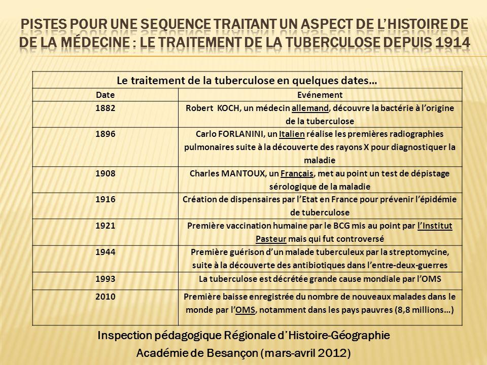 Inspection pédagogique Régionale dHistoire-Géographie Académie de Besançon (mars-avril 2012) Le traitement de la tuberculose en quelques dates… DateEv