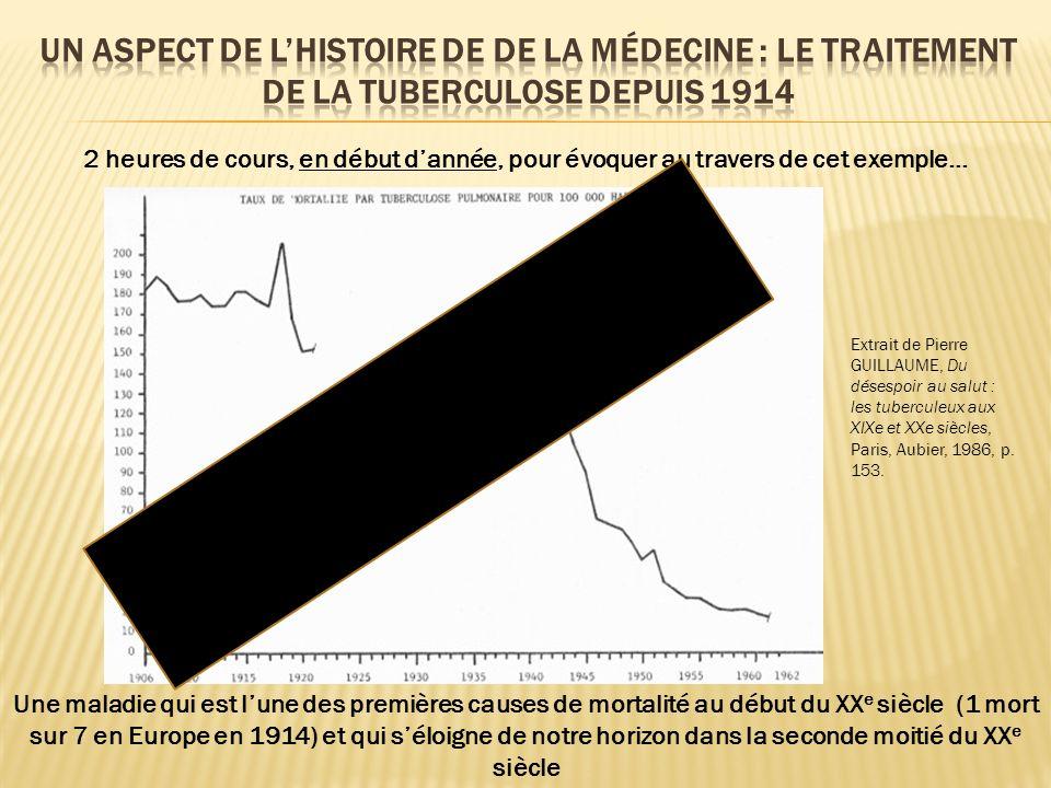 2 heures de cours, en début dannée, pour évoquer au travers de cet exemple… Une maladie ancienne dont létiologie est établie au XIXe siècle : R.