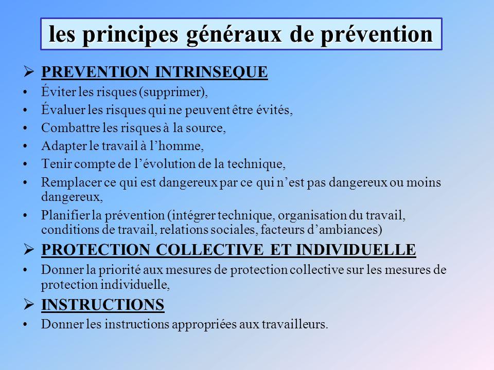 La démarche de prévention 1-Identifier le danger, 2-Examiner les situations dexposition, 3-Recenser les évènements déclencheurs possibles 4-Évaluer le