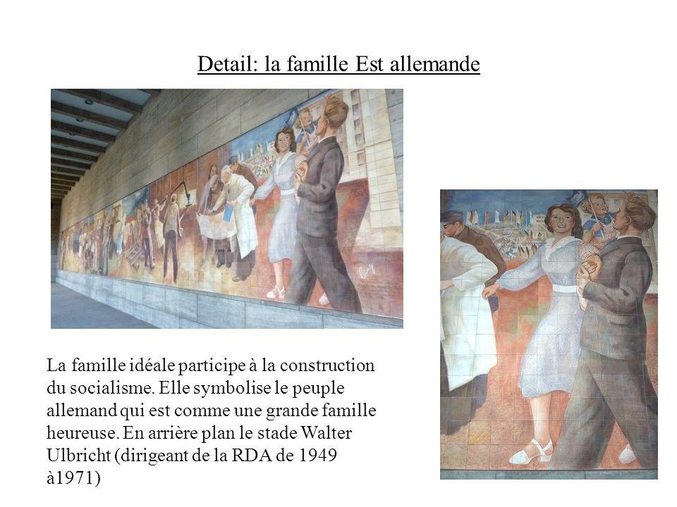 Detail: la famille Est allemande La famille idéale participe à la construction du socialisme. Elle symbolise le peuple allemand qui est comme une gran