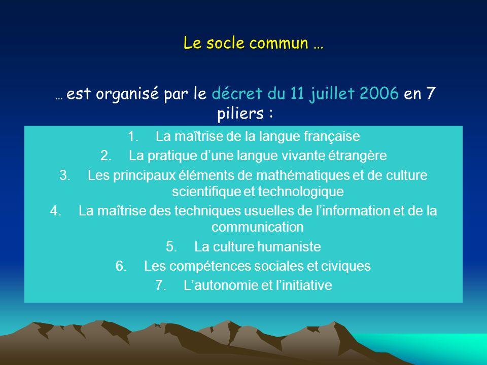 Le socle commun … 1.La maîtrise de la langue française 2.La pratique dune langue vivante étrangère 3.Les principaux éléments de mathématiques et de cu