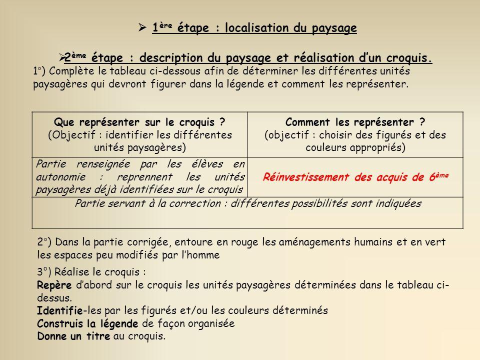 1 ère étape : localisation du paysage 2 ème étape : description du paysage et réalisation dun croquis.
