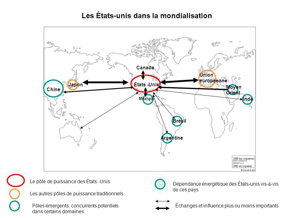 États -Unis Union européenne Japon Brésil Inde Chine Le pôle de puissance des États -Unis Les autres pôles de puissance traditionnels Pôles émergents,
