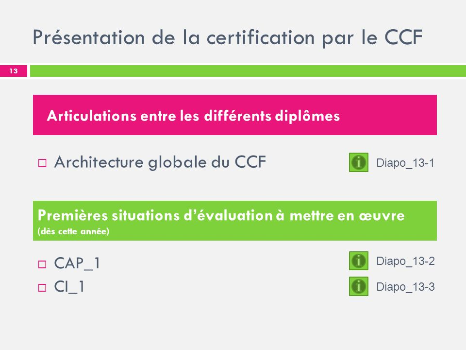 Présentation de la certification par le CCF Architecture globale du CCF Articulations entre les différents diplômes 13 Premières situations dévaluatio