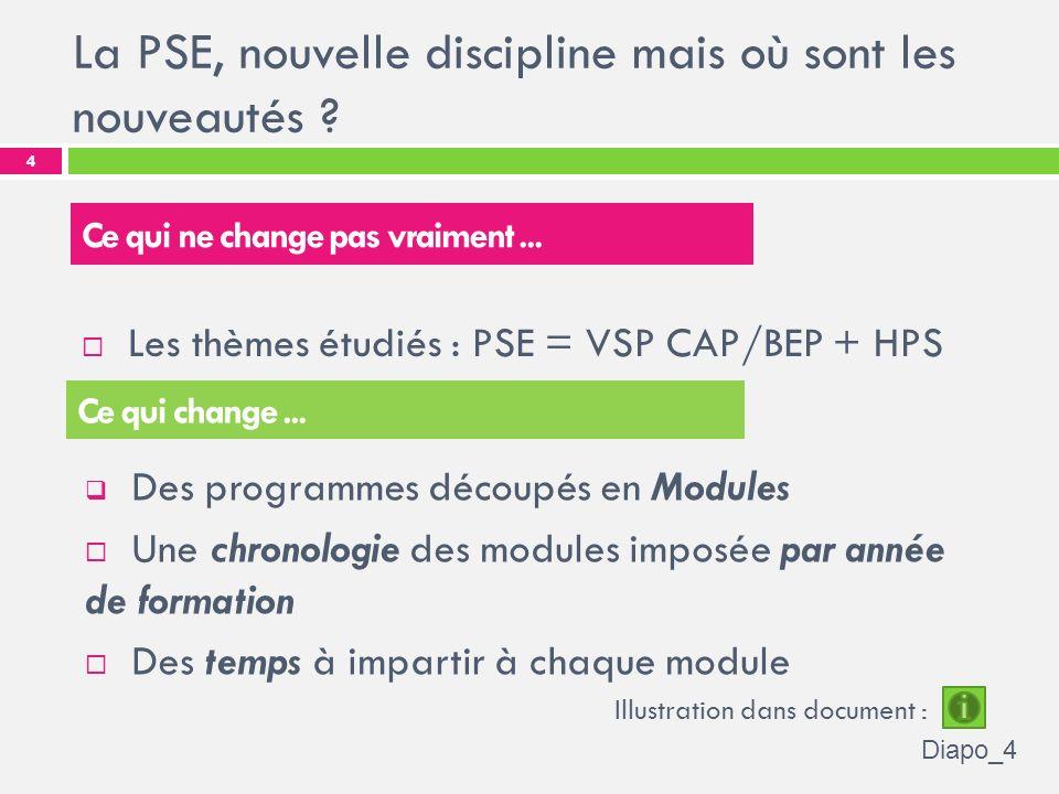 Les thèmes étudiés : PSE = VSP CAP/BEP + HPS Des programmes découpés en Modules Une chronologie des modules imposée par année de formation Des temps à