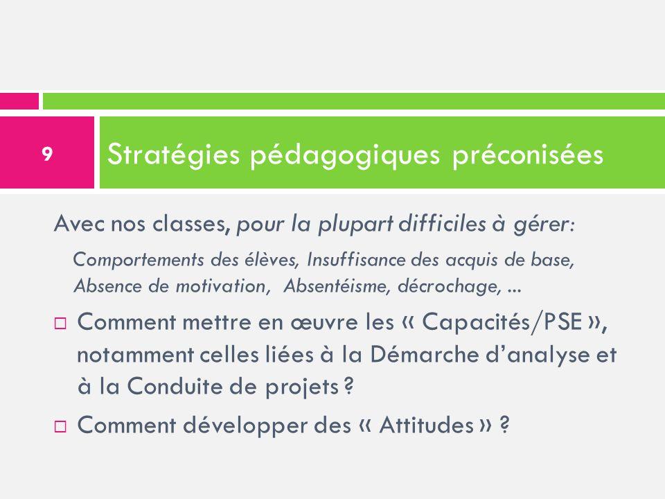 Stratégies pédagogiques préconisées Avec nos classes, pour la plupart difficiles à gérer: Comportements des élèves, Insuffisance des acquis de base, A