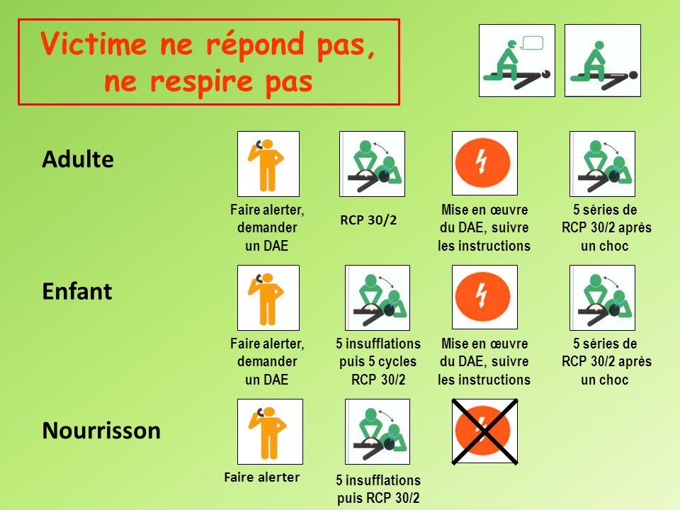Victime ne répond pas, ne respire pas Adulte Faire alerter, demander un DAE Faire alerter 5 insufflations puis 5 cycles RCP 30/2 5 séries de RCP 30/2