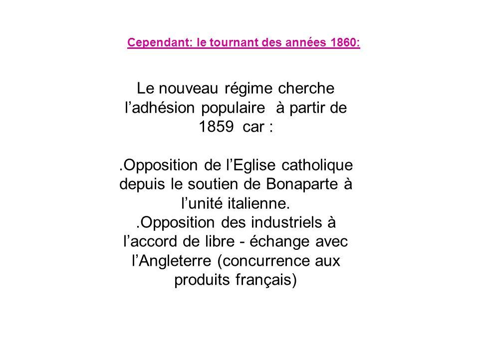 Le nouveau régime cherche ladhésion populaire à partir de 1859 car :.Opposition de lEglise catholique depuis le soutien de Bonaparte à lunité italienn