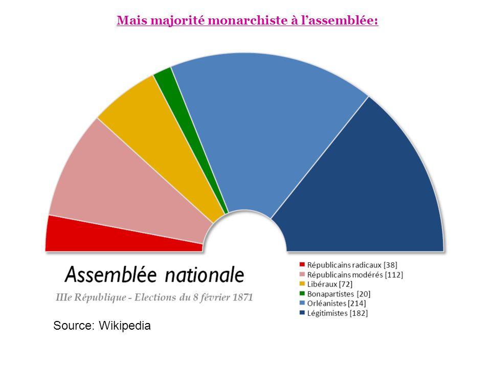 Mais majorité monarchiste à lassemblée: Source: Wikipedia
