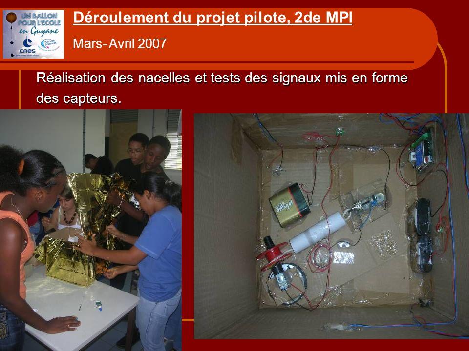 Déroulement du projet pilote, 2de MPI Mars- Avril 2007 Réalisation des nacelles et tests des signaux mis en forme des capteurs.