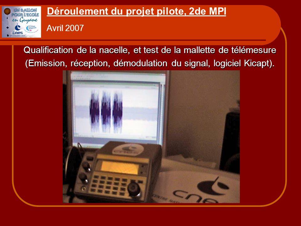 Déroulement du projet pilote, 2de MPI Avril 2007 Qualification de la nacelle, et test de la mallette de télémesure (Emission, réception, démodulation