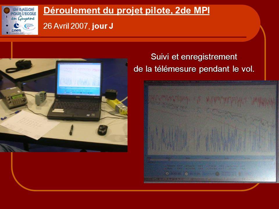 Déroulement du projet pilote, 2de MPI 26 Avril 2007, jour J Suivi et enregistrement de la télémesure pendant le vol.