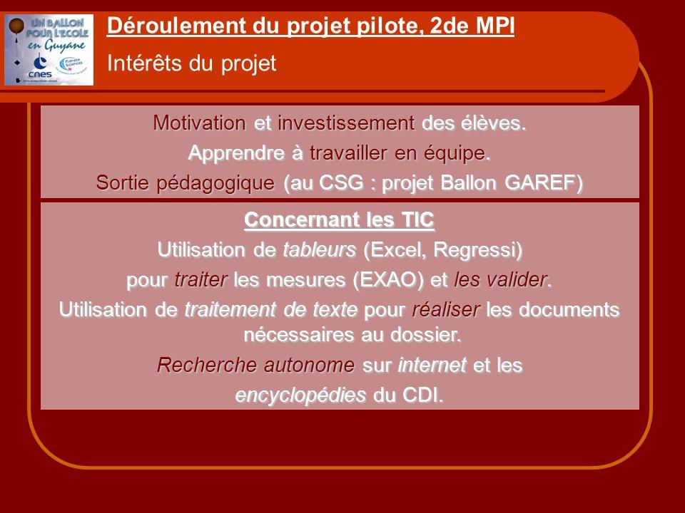 Déroulement du projet pilote, 2de MPI Intérêts du projet Motivation et investissement des élèves. Apprendre à travailler en équipe. Sortie pédagogique