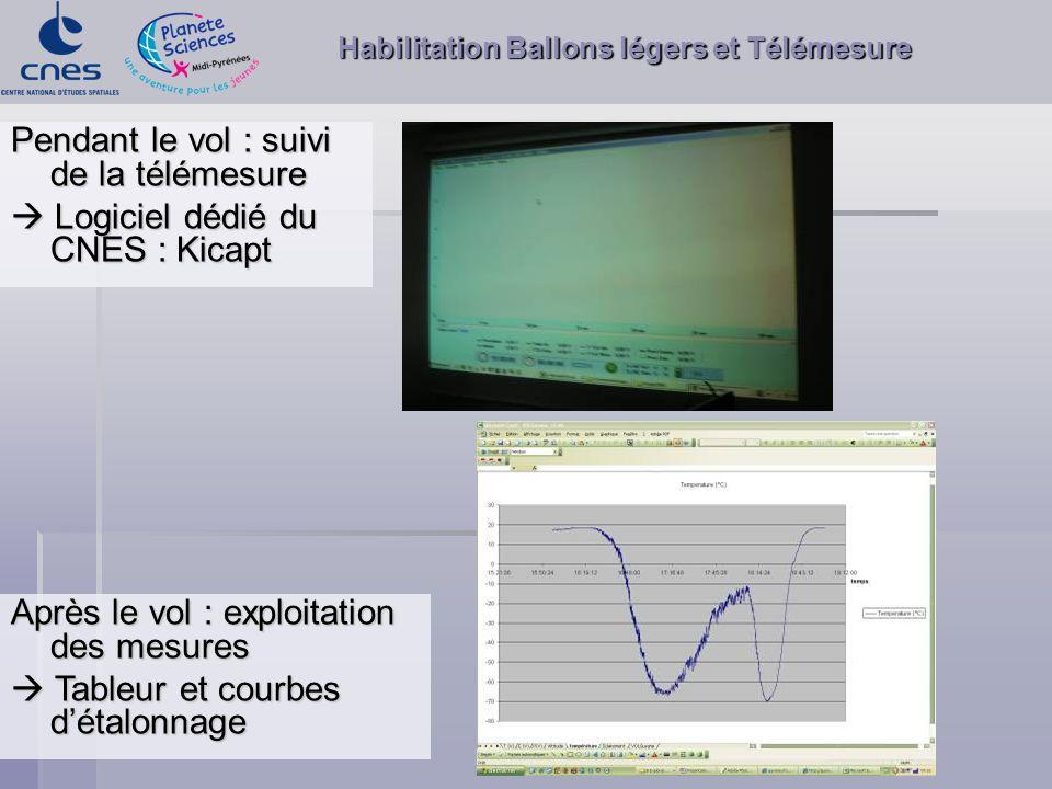 Habilitation Ballons légers et Télémesure Pendant le vol : suivi de la télémesure Logiciel dédié du CNES : Kicapt Logiciel dédié du CNES : Kicapt Aprè