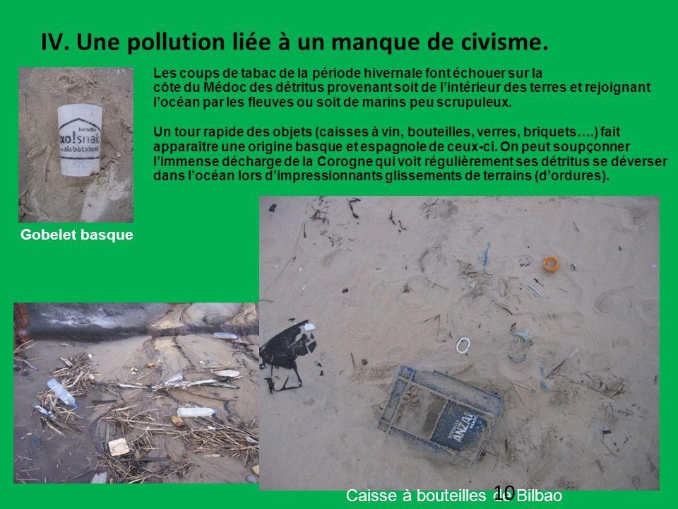 IV. Une pollution liée à un manque de civisme. Les coups de tabac de la période hivernale font échouer sur la côte du Médoc des détritus provenant soi