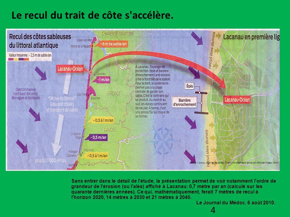 Le recul du trait de côte s'accélère. http://www.mairie-lacanau.fr/environnement/erosion-littoral/index.html Sans entrer dans le détail de l'étude, la