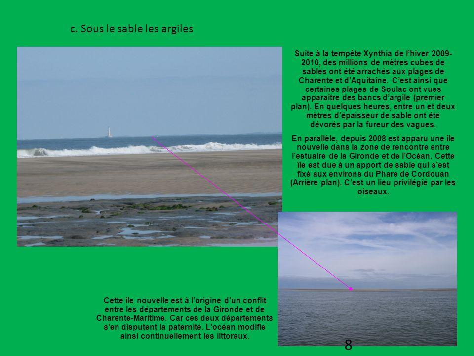 c. Sous le sable les argiles Suite à la tempête Xynthia de lhiver 2009- 2010, des millions de mètres cubes de sables ont été arrachés aux plages de Ch